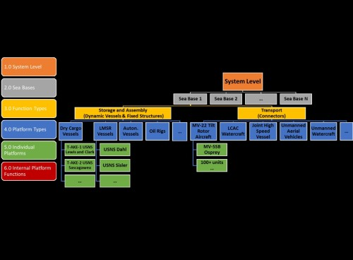 Seabase_multipleplatforms