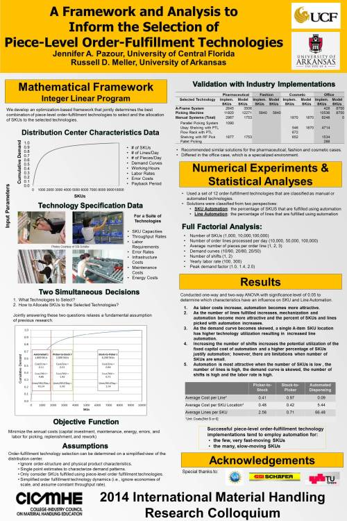 IMHRC2014 Pazour and Meller - Piece Level Order Fulfillment Technology Selection