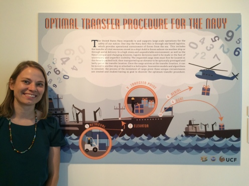 Undergraduate students Catherine Ninah and Kristin Elias were involved with ICubed at UCF - their collaboration with art students created some cool art based on our seabased logistics research.