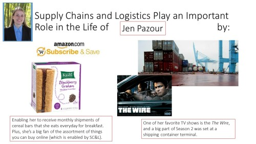 Supply Chains and Me