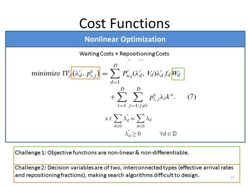 CostFunctions