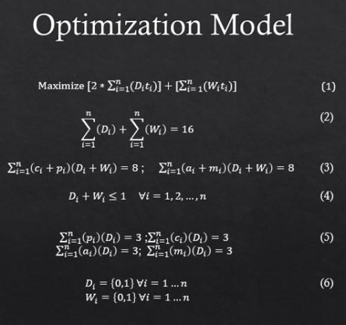 Optimization Model
